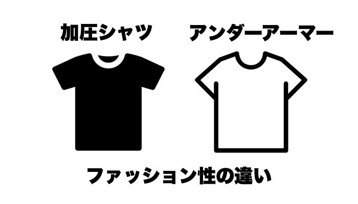 加圧シャツとアンダーアーマーのファッション性