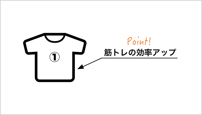 加圧シャツで筋トレの効率アップ
