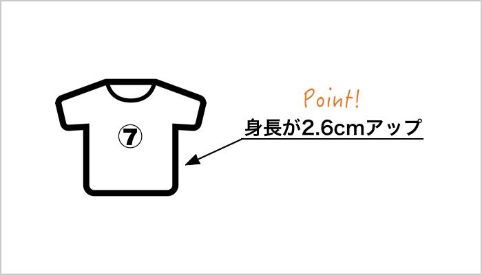 加圧シャツで身長が2.6cmアップ