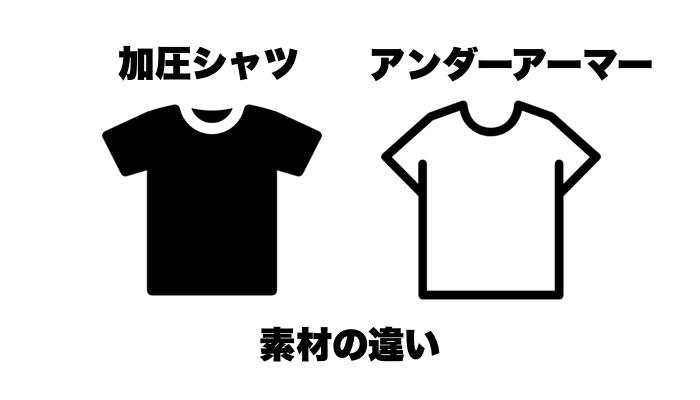 加圧シャツとアンダーアーマーの素材