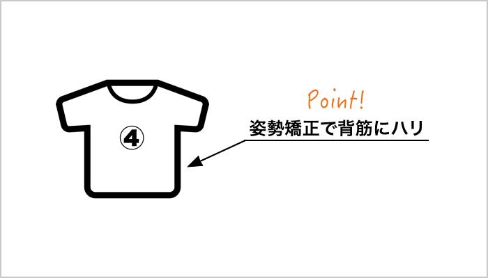 加圧シャツで背筋にハリ